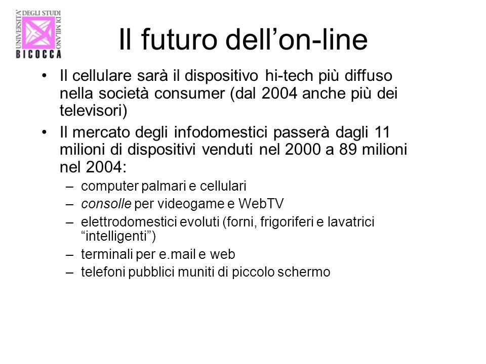 Il futuro dellon-line Il cellulare sarà il dispositivo hi-tech più diffuso nella società consumer (dal 2004 anche più dei televisori) Il mercato degli