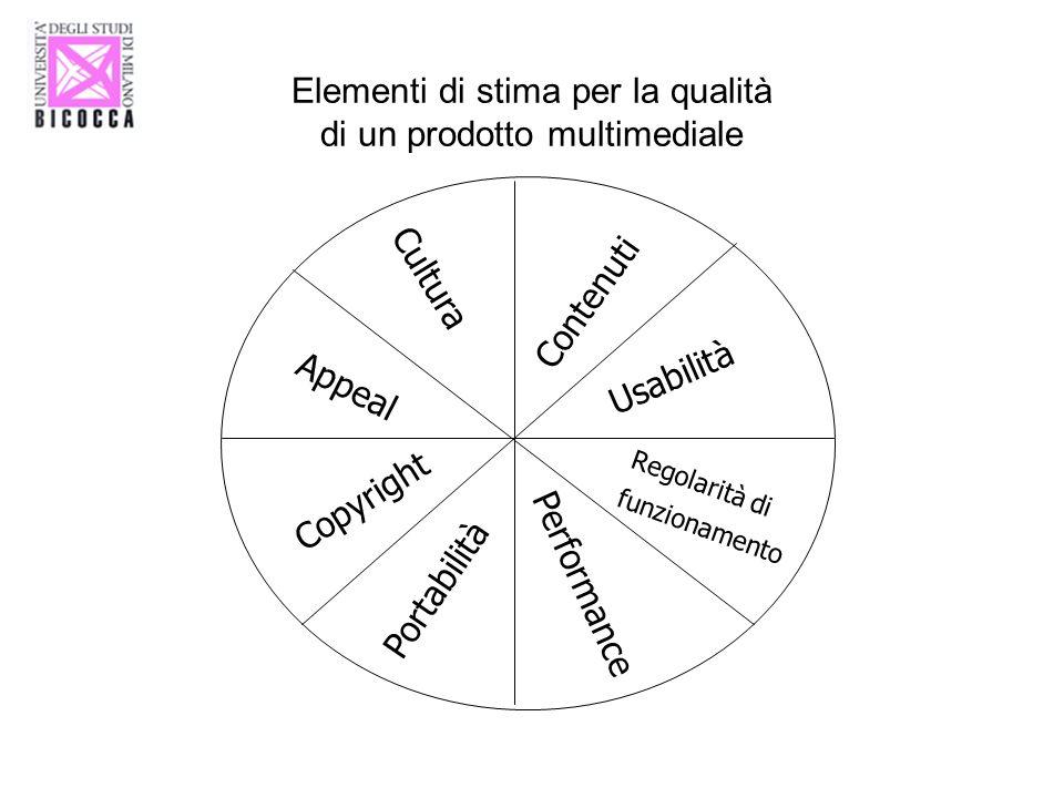 Elementi di stima per la qualità di un prodotto multimediale Cultura Contenuti Usabilità Regolarità di funzionamento Performance Portabilità Copyright
