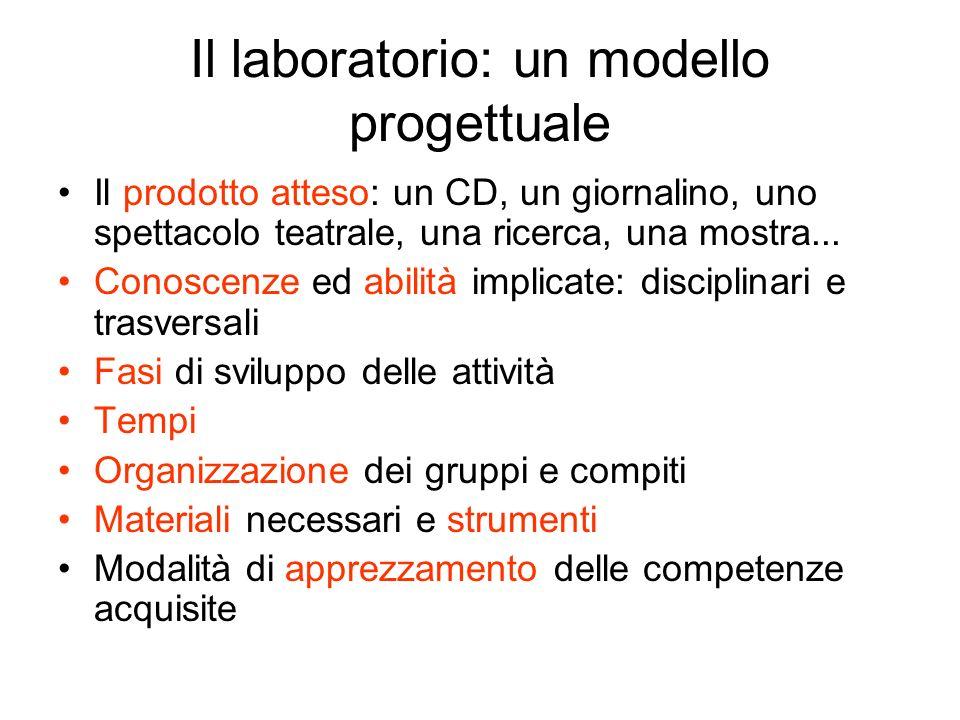 Il laboratorio: un modello progettuale Il prodotto atteso: un CD, un giornalino, uno spettacolo teatrale, una ricerca, una mostra...