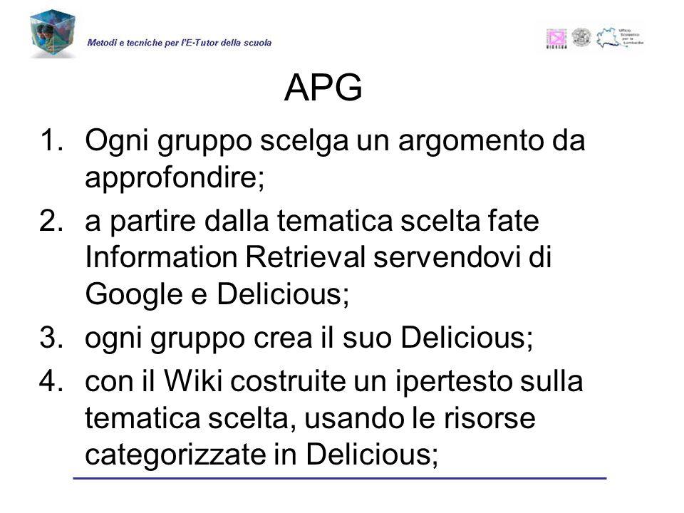 APG 1.Ogni gruppo scelga un argomento da approfondire; 2.a partire dalla tematica scelta fate Information Retrieval servendovi di Google e Delicious; 3.ogni gruppo crea il suo Delicious; 4.con il Wiki costruite un ipertesto sulla tematica scelta, usando le risorse categorizzate in Delicious;