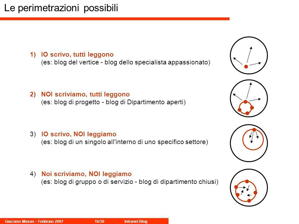 Giacomo Mason – Febbraio 200716/30Intranet Blog Le perimetrazioni possibili 1)IO scrivo, tutti leggono (es: blog del vertice - blog dello specialista appassionato) 2)NOI scriviamo, tutti leggono (es: blog di progetto - blog di Dipartimento aperti) 3) IO scrivo, NOI leggiamo (es: blog di un singolo all interno di uno specifico settore) 4) Noi scriviamo, NOI leggiamo (es: blog di gruppo o di servizio - blog di dipartimento chiusi)