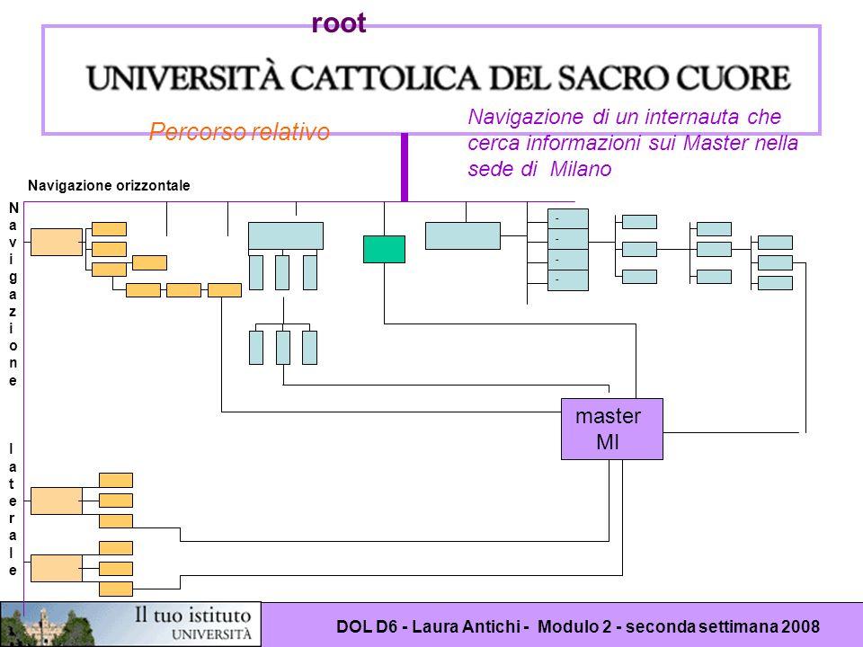DOL D6 - Laura Antichi - Modulo 2 - seconda settimana 2008 - - - - Navigazione lateraleNavigazione laterale master MI Navigazione orizzontale Percorso