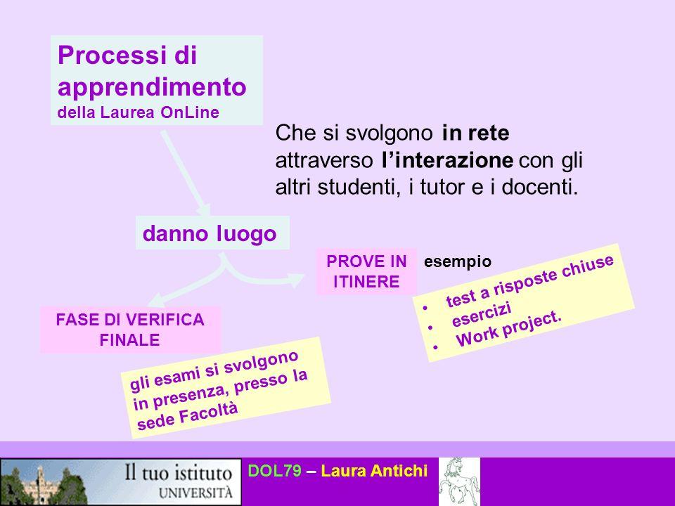 DOL79 – Laura Antichi Processi di apprendimento della Laurea OnLine Che si svolgono in rete attraverso linterazione con gli altri studenti, i tutor e i docenti.