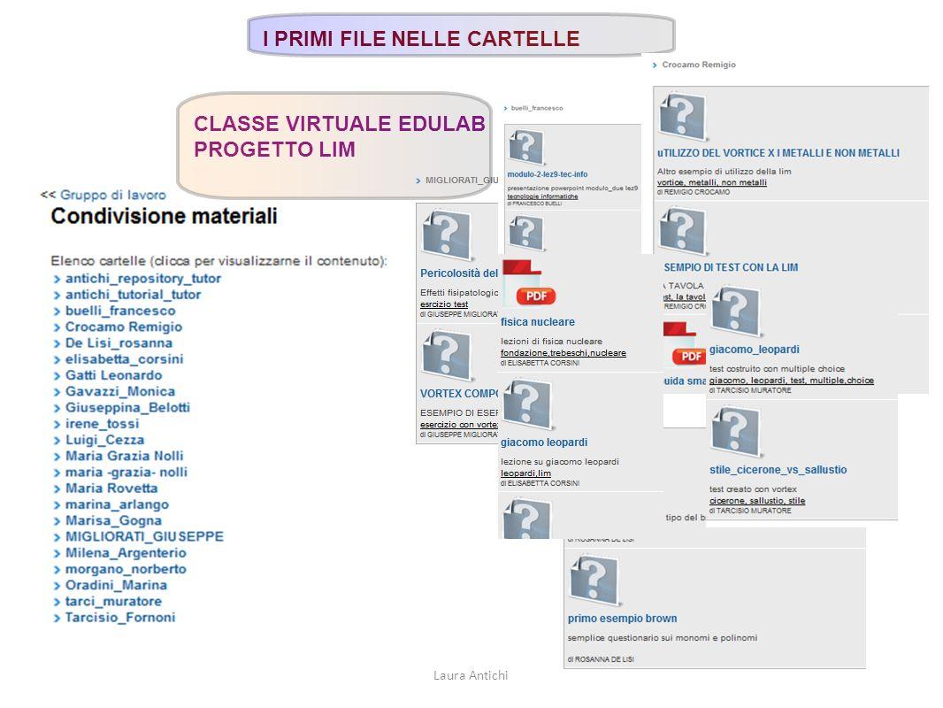 I PRIMI FILE NELLE CARTELLE CLASSE VIRTUALE EDULAB PROGETTO LIM Laura Antichi