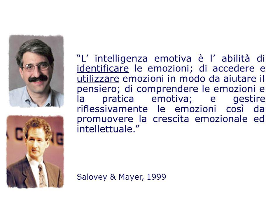Cosa non è lIntelligenza Emotiva Non è essere carino… Non è essere emotivo Non è la personalità Non è lopposto dellintelligenza razionale