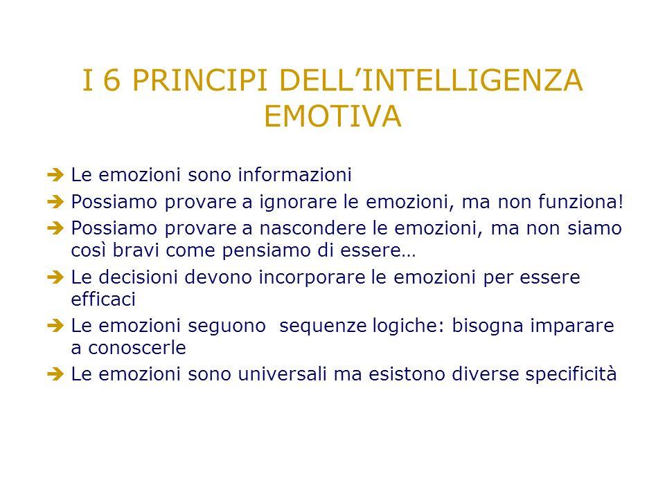 COS È LEQ? DEFINIZIONE PRATICA L intelligenza emotiva è la capacità di creare relazioni ottimali con se stessi e con le altre persone.