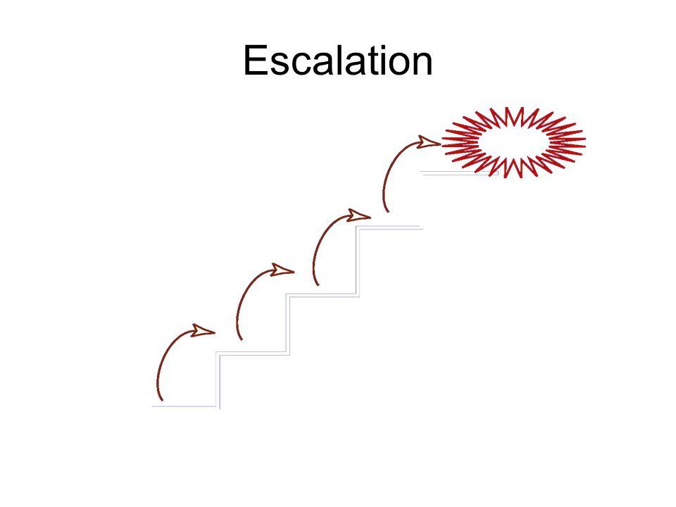 Il ciclo della reazione PREPARAZIONE INTERPRETAZIONE ESCALATION evento scatenante reazione stato