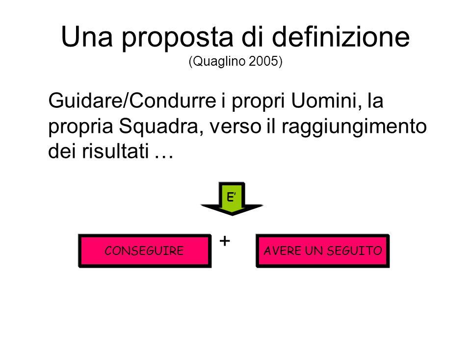 Una proposta di definizione (Quaglino 2005) Guidare/Condurre i propri Uomini, la propria Squadra, verso il raggiungimento dei risultati … + E CONSEGUIREAVERE UN SEGUITO