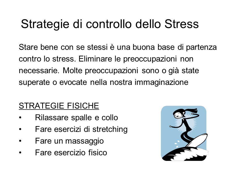 Livelli di Stress DISTRESS Si parla di Distress o di stress negativo quando il tuo livello di stress è o troppo alto o troppo basso e il tuo corpo e l