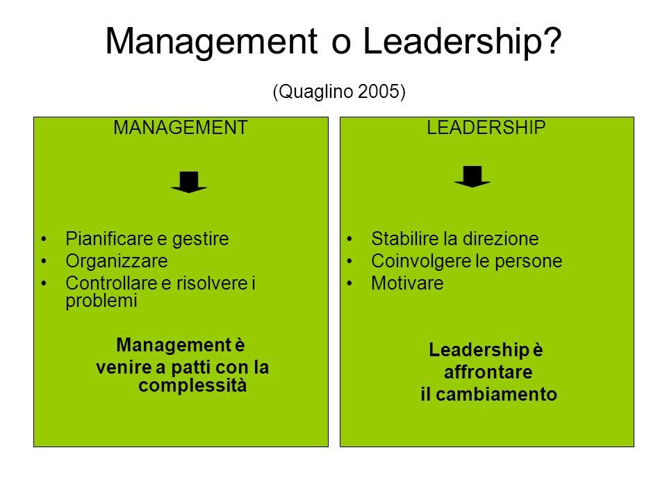 La differenza tra Manager e Leader (Quaglino 2005) MANAGER Ha una visione focalizzata Si occupa del COME Punta sul controllo Si occupa della gestione