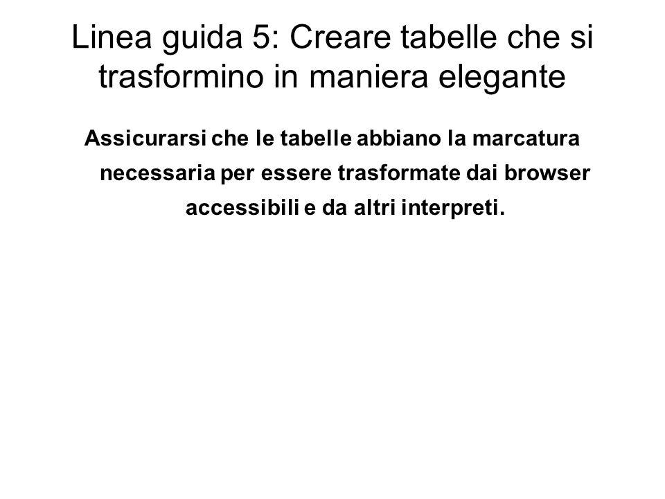 Linea guida 5: Creare tabelle che si trasformino in maniera elegante Assicurarsi che le tabelle abbiano la marcatura necessaria per essere trasformate