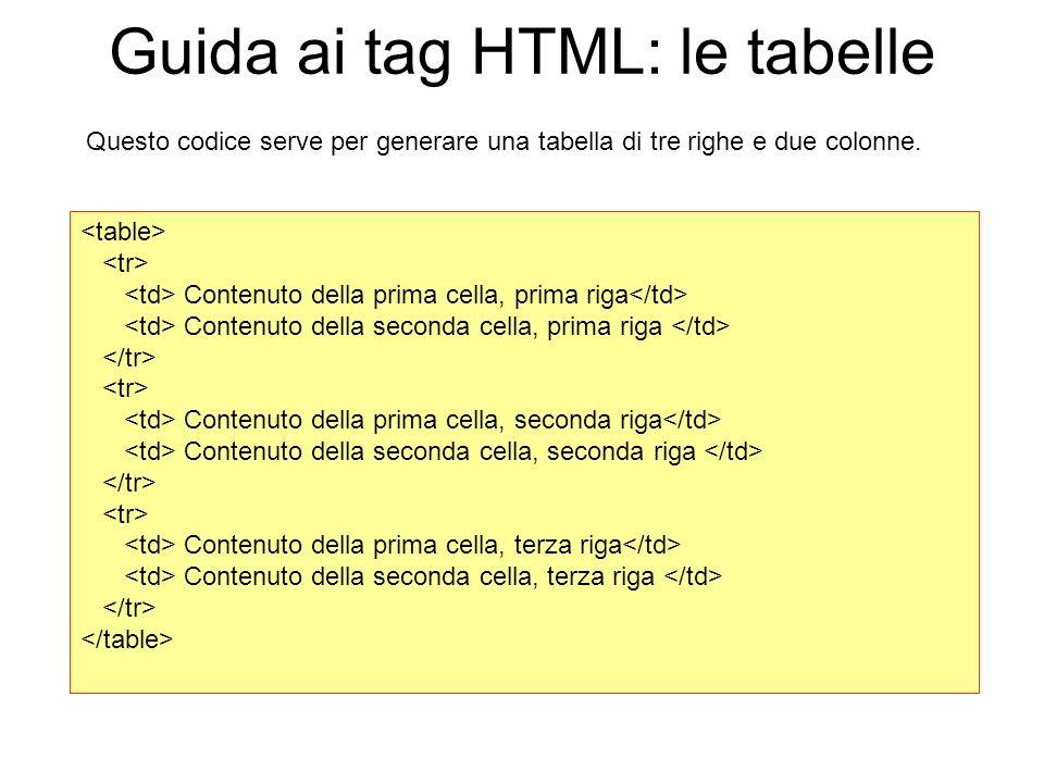Guida ai tag HTML: le tabelle Contenuto della prima cella, prima riga Contenuto della seconda cella, prima riga Contenuto della prima cella, seconda r