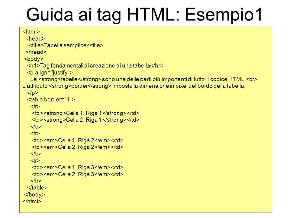 Guida ai tag HTML: Esempio1 Tabella semplice Tag fondamentali di creazione di una tabella Le tabelle sono una delle parti più importanti di tutto il c