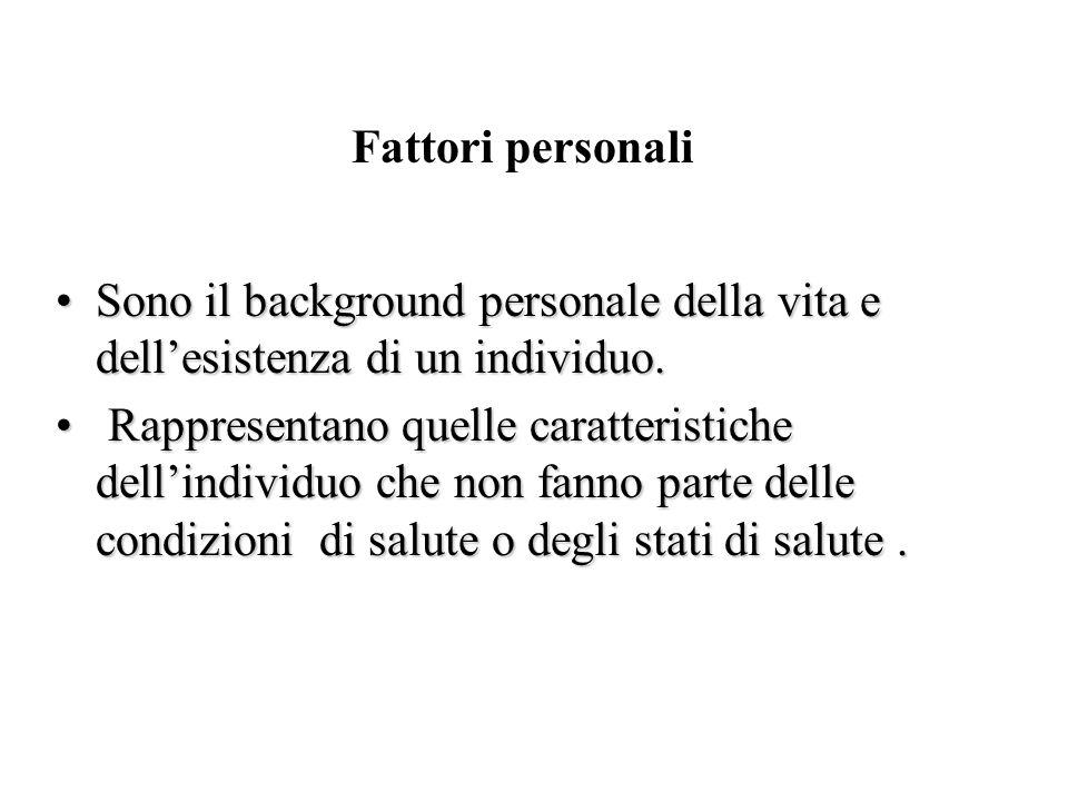 Sono il background personale della vita e dellesistenza di un individuo.Sono il background personale della vita e dellesistenza di un individuo. Rappr