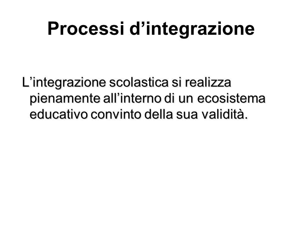 Processi dintegrazione Lintegrazione scolastica si realizza pienamente allinterno di un ecosistema educativo convinto della sua validità. Lintegrazion