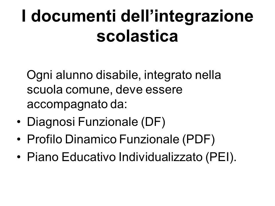 I documenti dellintegrazione scolastica Ogni alunno disabile, integrato nella scuola comune, deve essere accompagnato da: Diagnosi Funzionale (DF) Pro