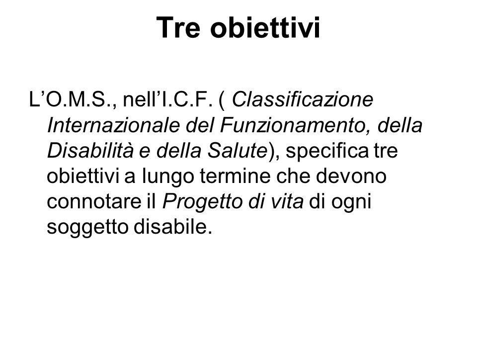 Tre obiettivi LO.M.S., nellI.C.F. ( Classificazione Internazionale del Funzionamento, della Disabilità e della Salute), specifica tre obiettivi a lung
