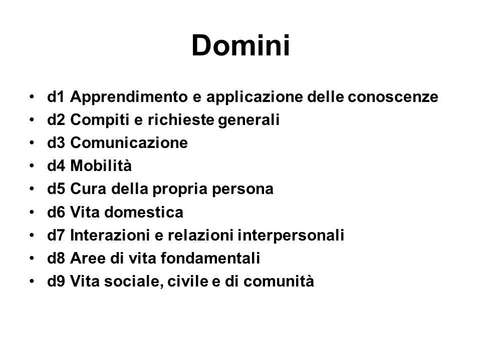 Domini d1 Apprendimento e applicazione delle conoscenze d2 Compiti e richieste generali d3 Comunicazione d4 Mobilità d5 Cura della propria persona d6