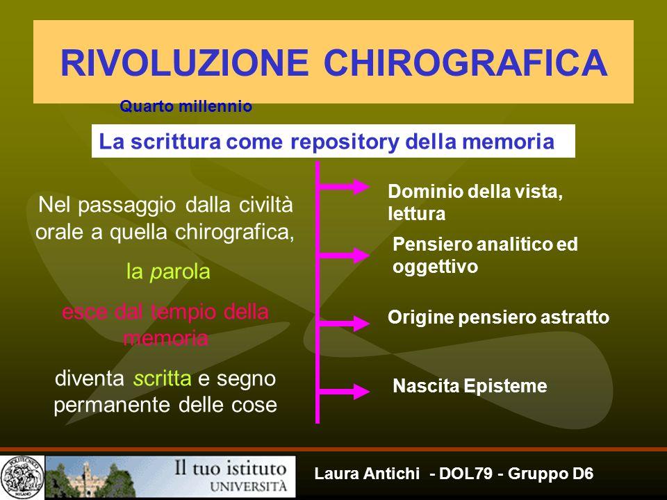 Laura Antichi - DOL79 - Gruppo D6 RIVOLUZIONE CHIROGRAFICA La scrittura come repository della memoria Quarto millennio Nel passaggio dalla civiltà ora