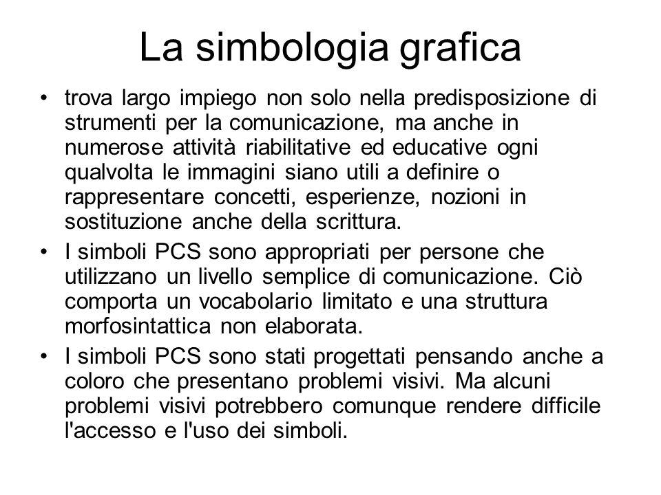 La simbologia grafica trova largo impiego non solo nella predisposizione di strumenti per la comunicazione, ma anche in numerose attività riabilitativ