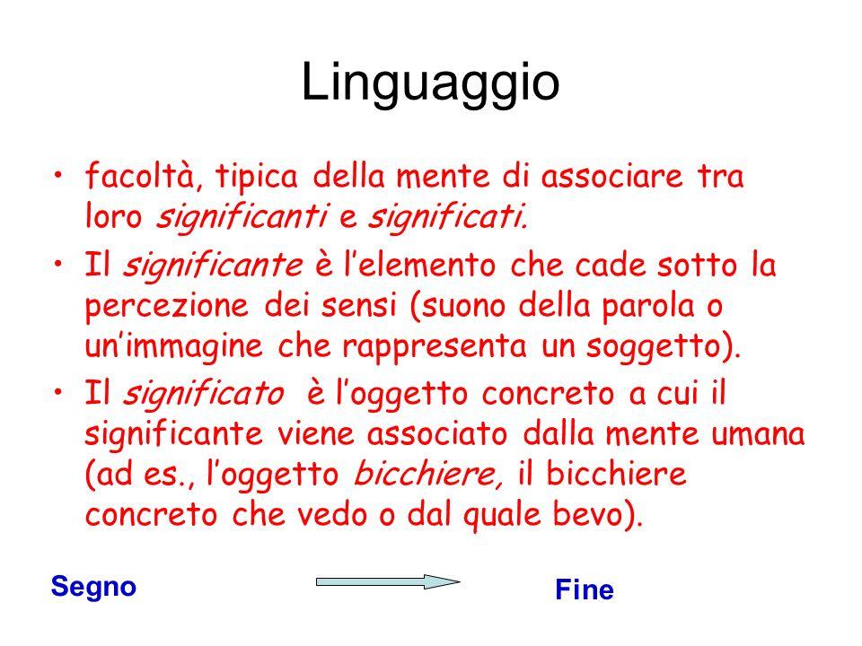 Linguaggio facoltà, tipica della mente di associare tra loro significanti e significati. Il significante è lelemento che cade sotto la percezione dei