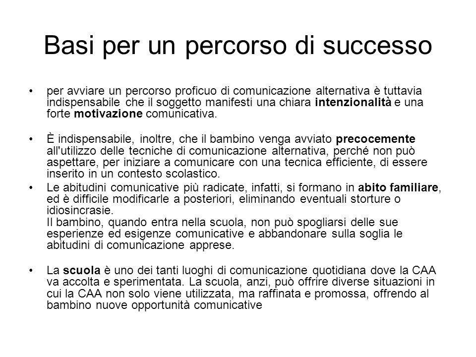 Basi per un percorso di successo per avviare un percorso proficuo di comunicazione alternativa è tuttavia indispensabile che il soggetto manifesti una