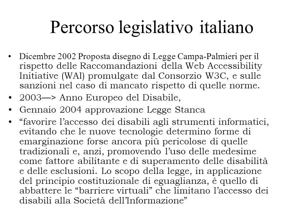 Percorso legislativo italiano Dicembre 2002 Proposta disegno di Legge Campa-Palmieri per il rispetto delle Raccomandazioni della Web Accessibility Initiative (WAI) promulgate dal Consorzio W3C, e sulle sanzioni nel caso di mancato rispetto di quelle norme.