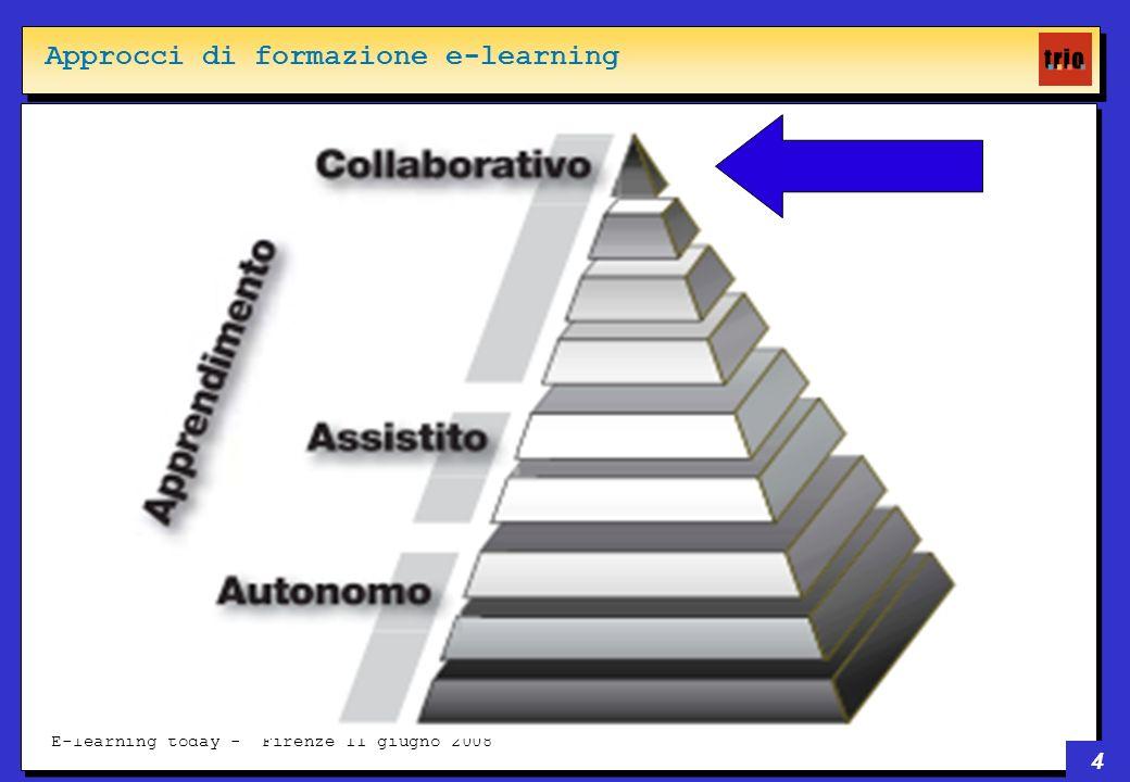 4 E-learning today - Firenze 11 giugno 2008 Approcci di formazione e-learning