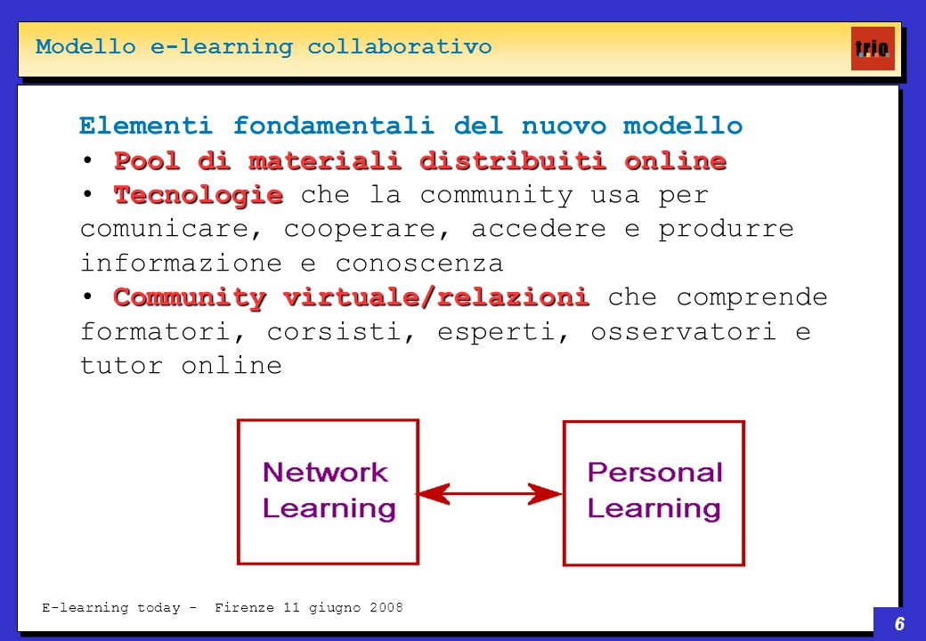 6 E-learning today - Firenze 11 giugno 2008 Modello e-learning collaborativo Elementi fondamentali del nuovo modello Pool di materiali distribuiti onl