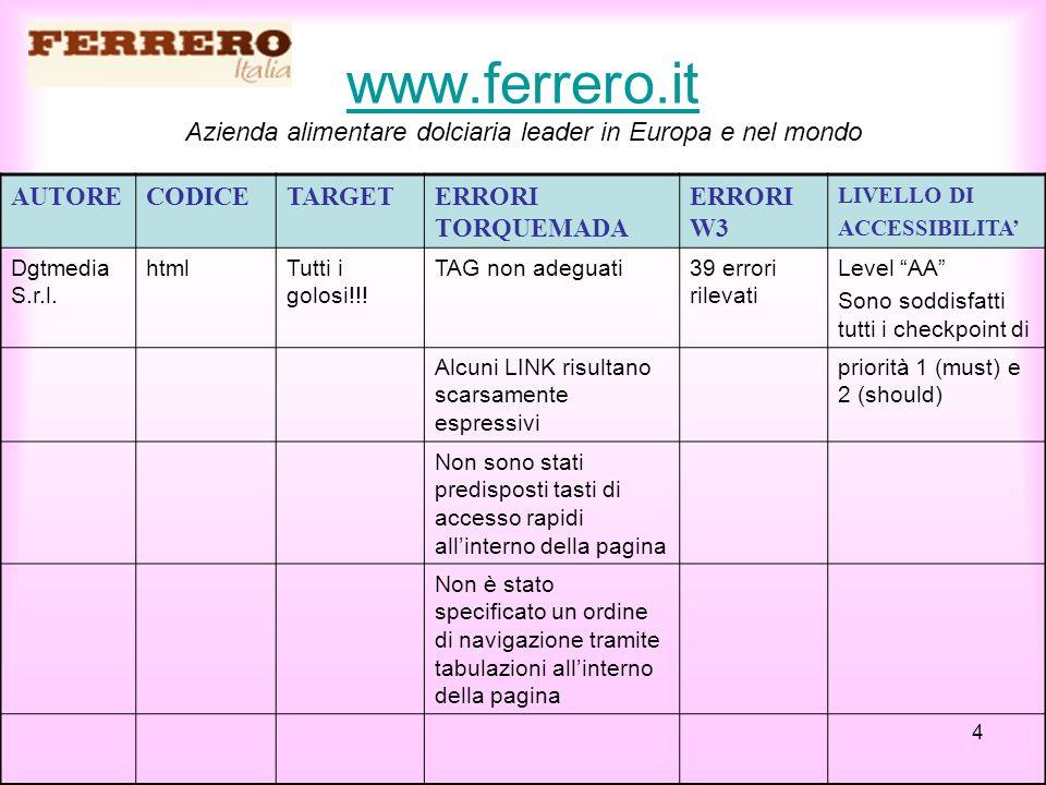 www.ferrero.it www.ferrero.it Azienda alimentare dolciaria leader in Europa e nel mondo AUTORECODICETARGETERRORI TORQUEMADA ERRORI W3 LIVELLO DI ACCESSIBILITA Dgtmedia S.r.l.