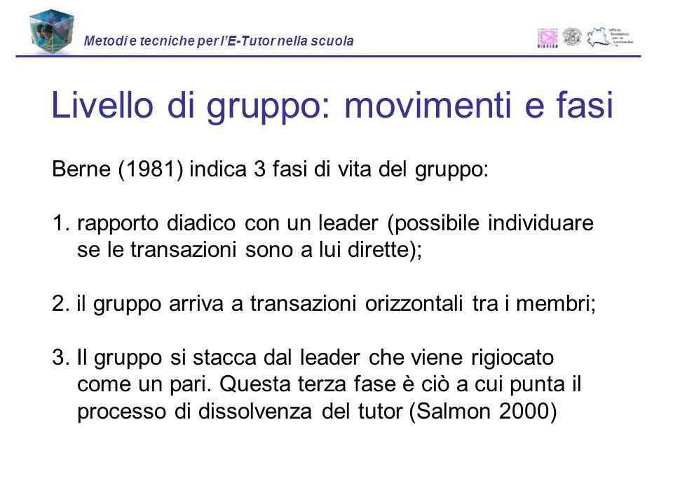 Livello di gruppo: movimenti e fasi Metodi e tecniche per lE-Tutor nella scuola Berne (1981) indica 3 fasi di vita del gruppo: 1.rapporto diadico con