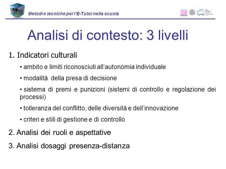 Analisi di contesto: 3 livelli Metodi e tecniche per lE-Tutor nella scuola 1. Indicatori culturali ambito e limiti riconosciuti allautonomia individua
