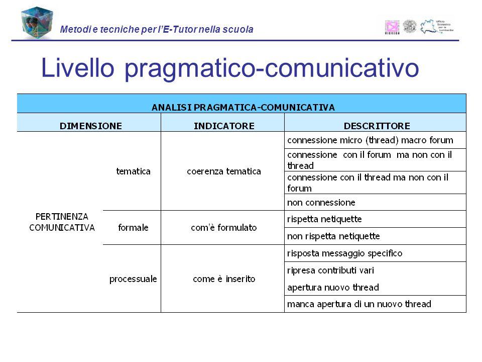 Livello pragmatico-comunicativo Metodi e tecniche per lE-Tutor nella scuola