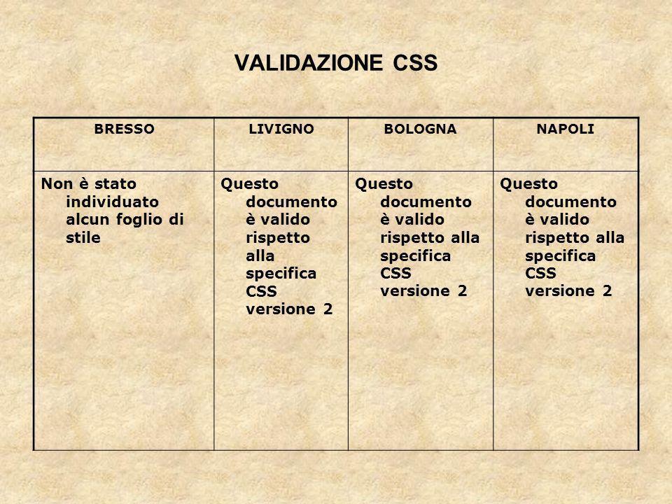 VALIDAZIONE CSS BRESSOLIVIGNOBOLOGNANAPOLI Non è stato individuato alcun foglio di stile Questo documento è valido rispetto alla specifica CSS versione 2