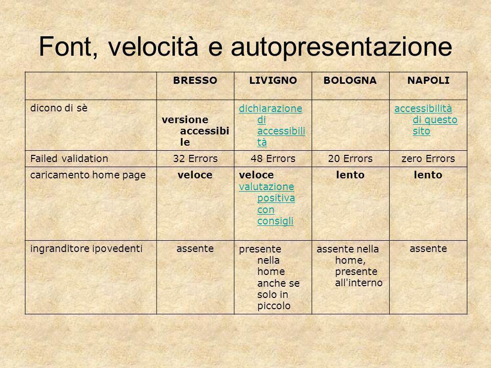 Font, velocità e autopresentazione BRESSO LIVIGNOBOLOGNANAPOLI dicono di sè versione accessibi le dichiarazione di accessibili tà accessibilità di que
