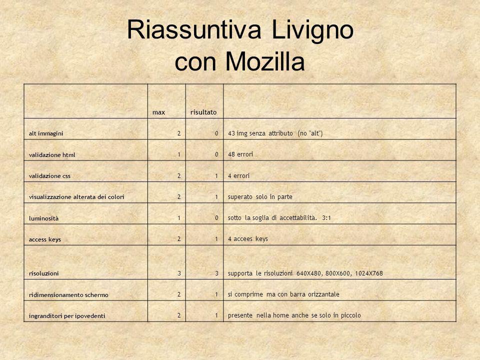 Riassuntiva Livigno con Mozilla maxrisultato alt immagini 2043 img senza attributo (no