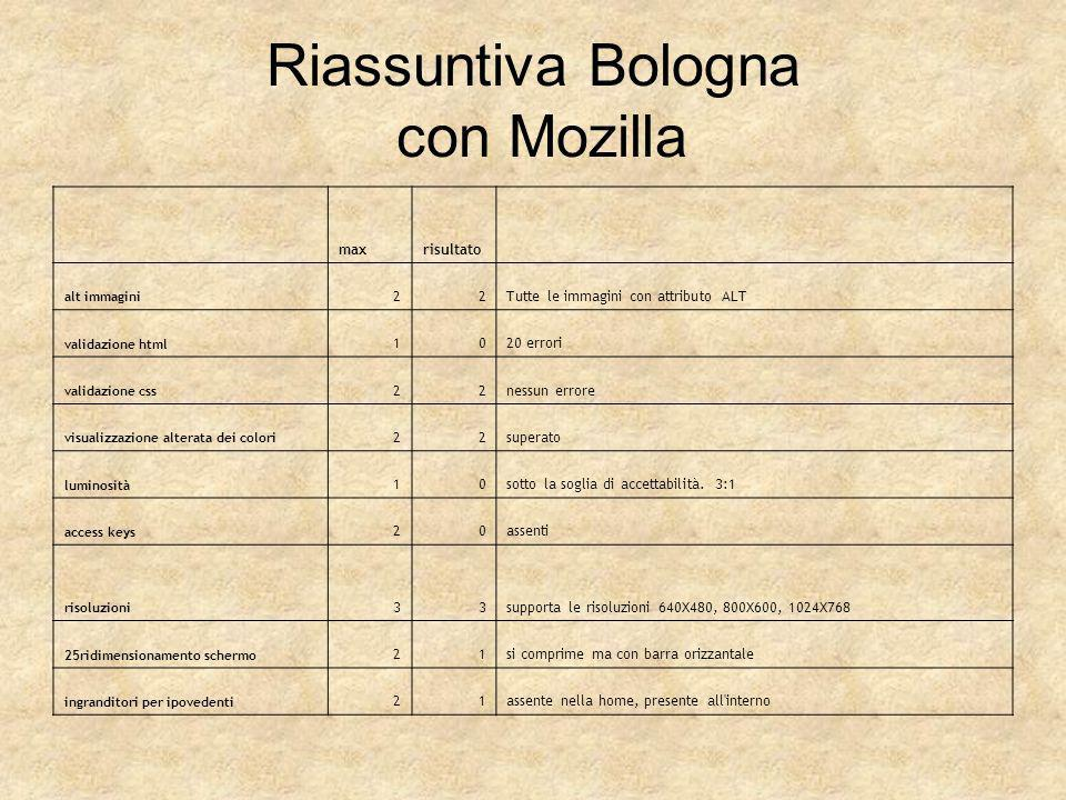Riassuntiva Bologna con Mozilla maxrisultato alt immagini 22Tutte le immagini con attributo ALT validazione html 1020 errori validazione css 22nessun errore visualizzazione alterata dei colori 22superato luminosità 10sotto la soglia di accettabilità.