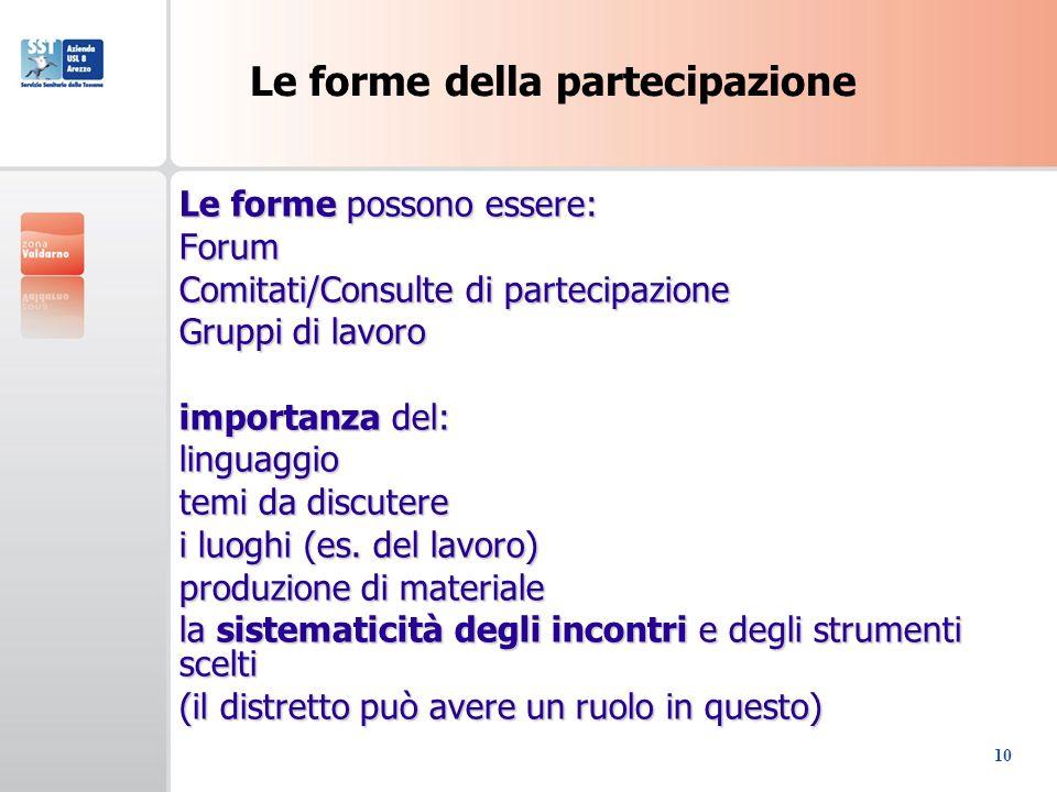 10 Le forme possono essere: Forum Comitati/Consulte di partecipazione Gruppi di lavoro importanza del: linguaggio temi da discutere i luoghi (es.