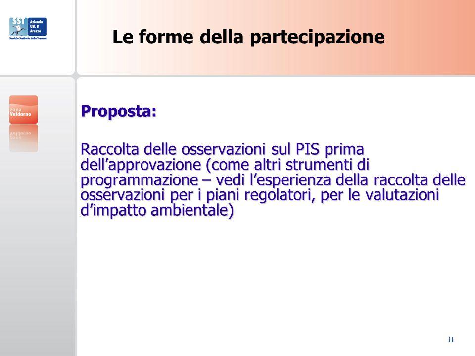11 Proposta: Raccolta delle osservazioni sul PIS prima dellapprovazione (come altri strumenti di programmazione – vedi lesperienza della raccolta delle osservazioni per i piani regolatori, per le valutazioni dimpatto ambientale) Le forme della partecipazione