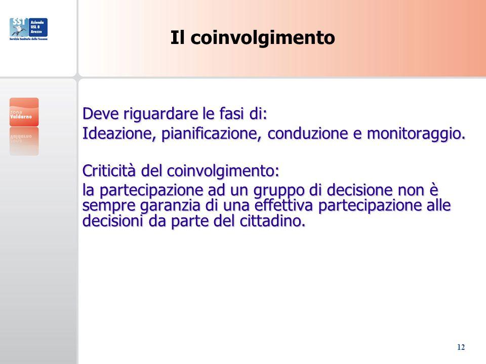 12 Deve riguardare le fasi di: Ideazione, pianificazione, conduzione e monitoraggio.