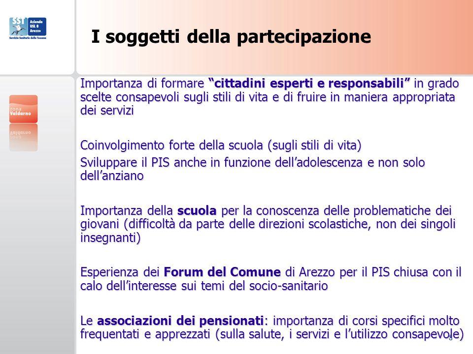 8 Importanza di formare cittadini esperti e responsabili in grado scelte consapevoli sugli stili di vita e di fruire in maniera appropriata dei servizi Coinvolgimento forte della scuola (sugli stili di vita) Sviluppare il PIS anche in funzione delladolescenza e non solo dellanziano Importanza della scuola per la conoscenza delle problematiche dei giovani (difficoltà da parte delle direzioni scolastiche, non dei singoli insegnanti) Esperienza dei Forum del Comune di Arezzo per il PIS chiusa con il calo dellinteresse sui temi del socio-sanitario Le associazioni dei pensionati: importanza di corsi specifici molto frequentati e apprezzati (sulla salute, i servizi e lutilizzo consapevole) I soggetti della partecipazione