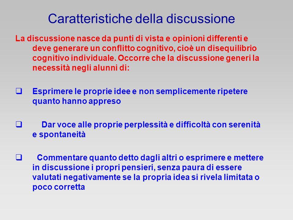 Caratteristiche della discussione La discussione nasce da punti di vista e opinioni differenti e deve generare un conflitto cognitivo, cioè un disequi