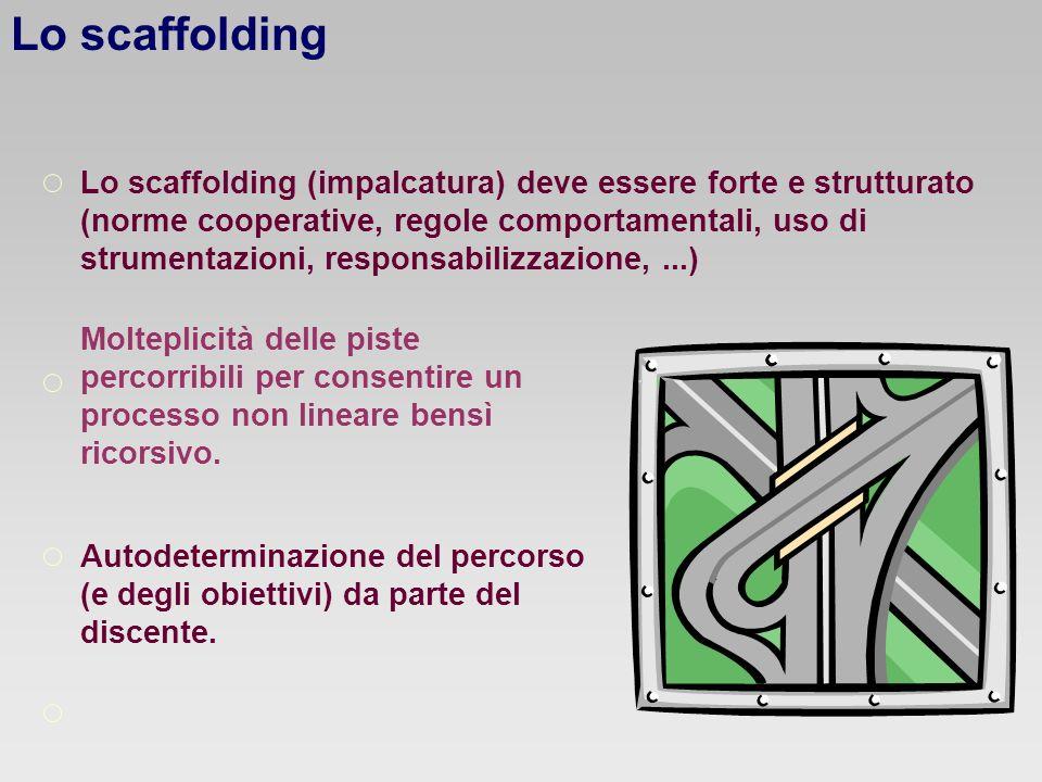 Lo scaffolding Lo scaffolding (impalcatura) deve essere forte e strutturato (norme cooperative, regole comportamentali, uso di strumentazioni, respons