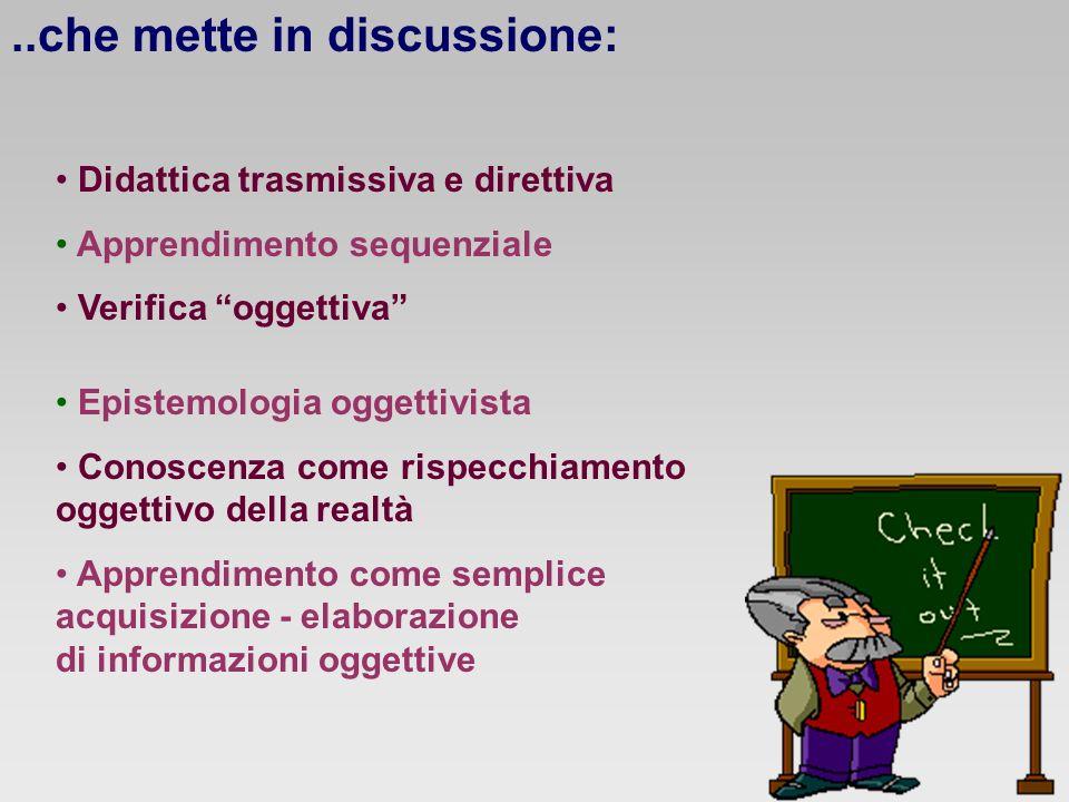 ..che mette in discussione: Didattica trasmissiva e direttiva Apprendimento sequenziale Verifica oggettiva Epistemologia oggettivista Conoscenza come
