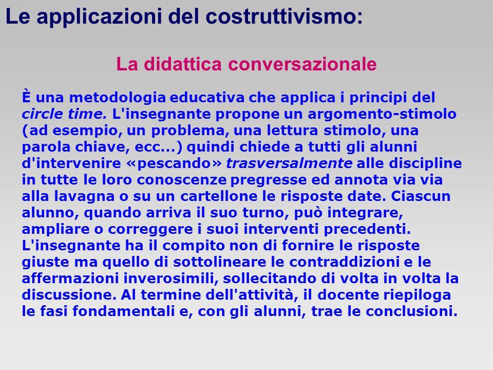 Le applicazioni del costruttivismo: La didattica conversazionale È una metodologia educativa che applica i principi del circle time. L'insegnante prop