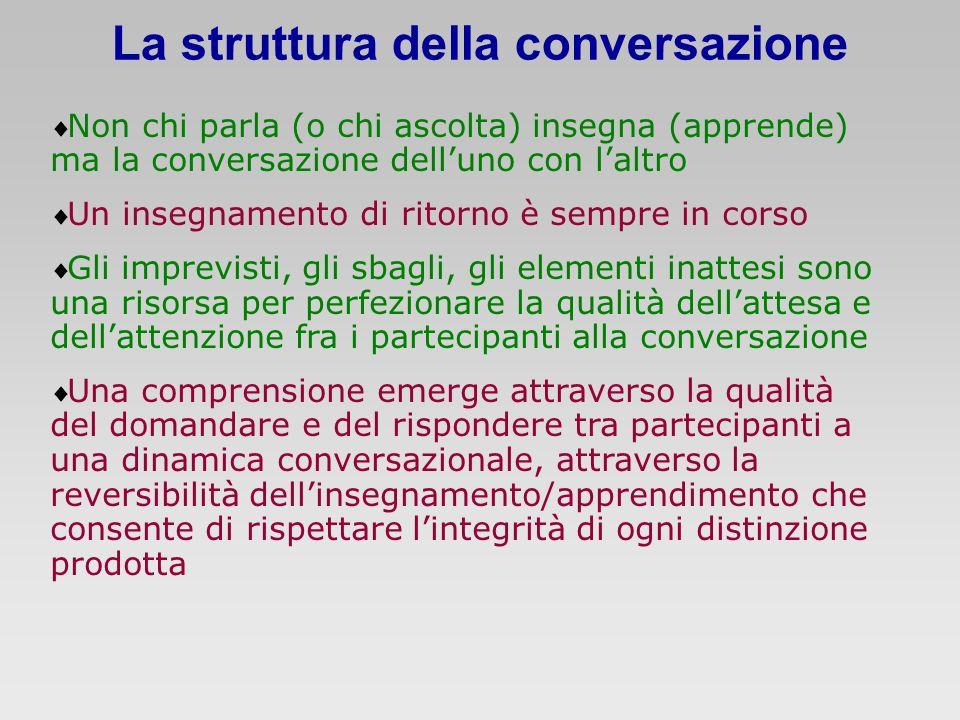 La struttura della conversazione Non chi parla (o chi ascolta) insegna (apprende) ma la conversazione delluno con laltro Un insegnamento di ritorno è