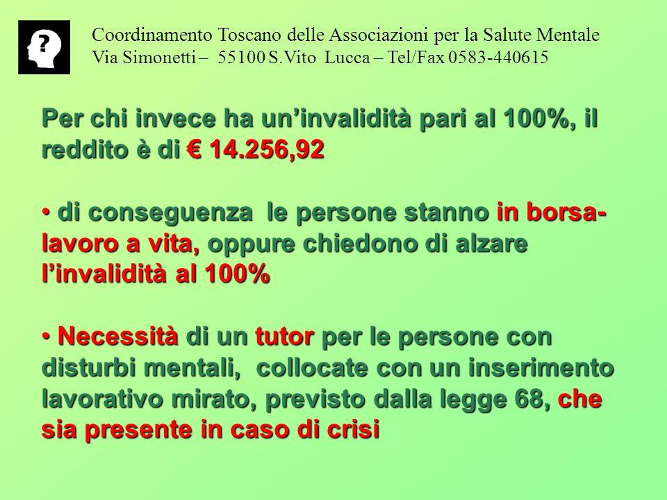Coordinamento Toscano delle Associazioni per la Salute Mentale Via Simonetti – 55100 S.Vito Lucca – Tel/Fax 0583-440615 Per chi invece ha uninvalidità pari al 100%, il reddito è di 14.256,92 di conseguenza le persone stanno in borsa- lavoro a vita, oppure chiedono di alzare linvalidità al 100% di conseguenza le persone stanno in borsa- lavoro a vita, oppure chiedono di alzare linvalidità al 100% Necessità di un tutor per le persone con disturbi mentali, collocate con un inserimento lavorativo mirato, previsto dalla legge 68, che sia presente in caso di crisi Necessità di un tutor per le persone con disturbi mentali, collocate con un inserimento lavorativo mirato, previsto dalla legge 68, che sia presente in caso di crisi