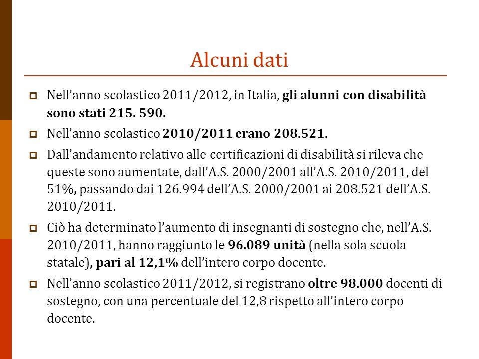 Alcuni dati Nellanno scolastico 2011/2012, in Italia, gli alunni con disabilità sono stati 215. 590. Nellanno scolastico 2010/2011 erano 208.521. Dall