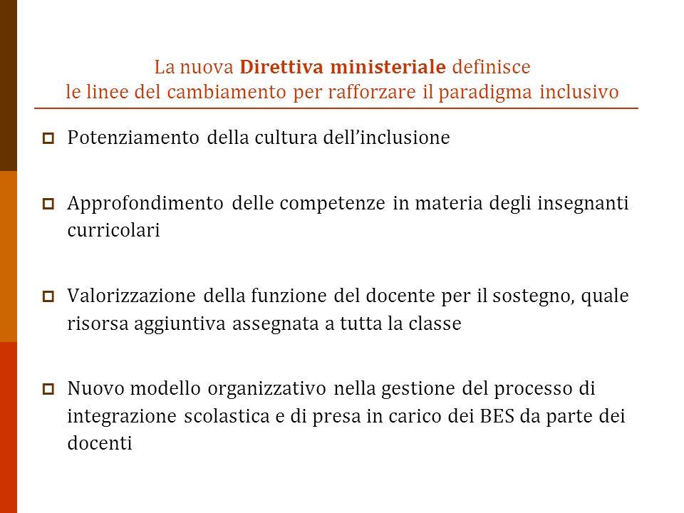 La direttiva ministeriale: 1.