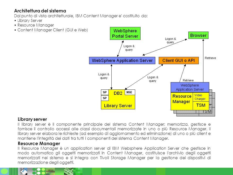 Architettura del sistema Dal punto di vista architetturale, IBM Content Manager e' costituito da: Library Server Resource Manager Content Manager Clie